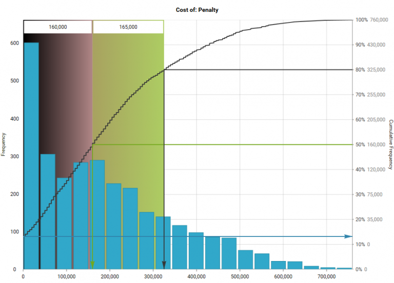 Penalty S-Curve by www.gleeym.com/qra